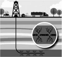 Fractura hidráulica (em inglês fracking) é um processo utilizado com vista à obtenção de maior produção de um poço (perfuração horizontal) com a propagação de fracturas numa camada de rocha causada pela presença de líquidos pressurizados